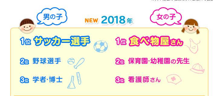 スクリーンショット 2019-08-20 13.48.36